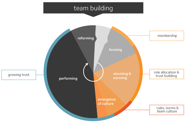 teams-building2