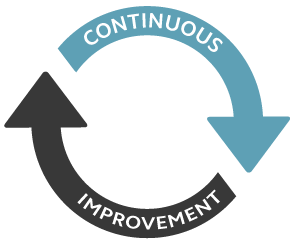 continuous-improvement