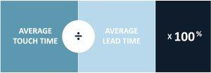Measuring flow efficiency
