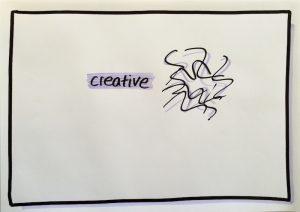 Visualisation creative