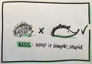 Visualisation KISS