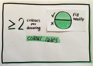 Visualisation colour rules