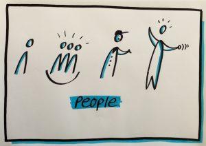 Visualisation people