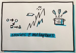 Visualisations stories and metaphors