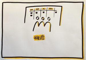 Visualisation walls